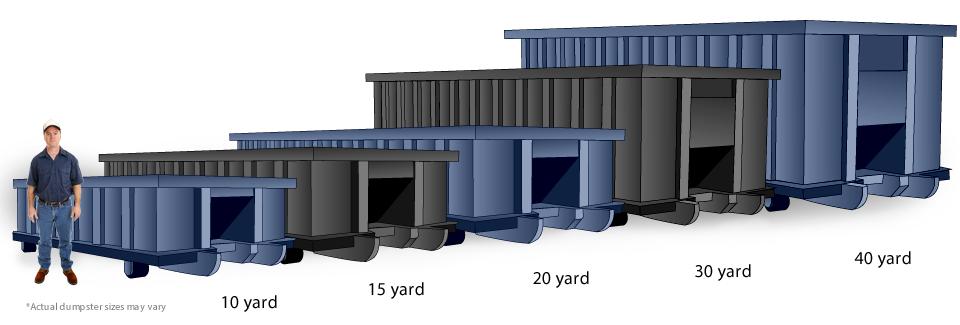 Indianapolis Dumpster Rental Sizes